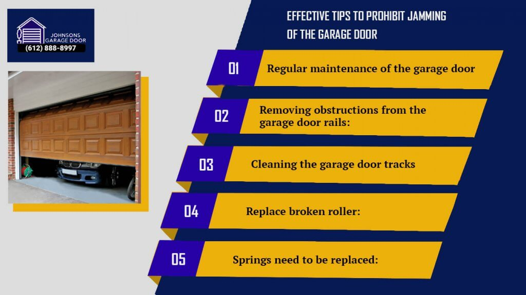 Effective Tips to Prohibit Jamming of the Garage Door