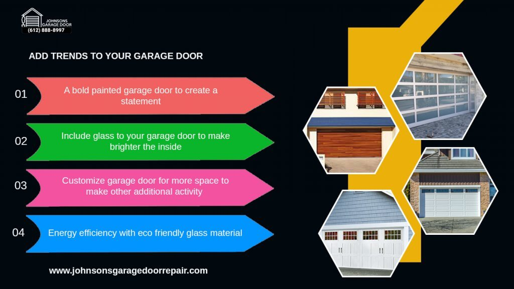 Add trends to your garage door